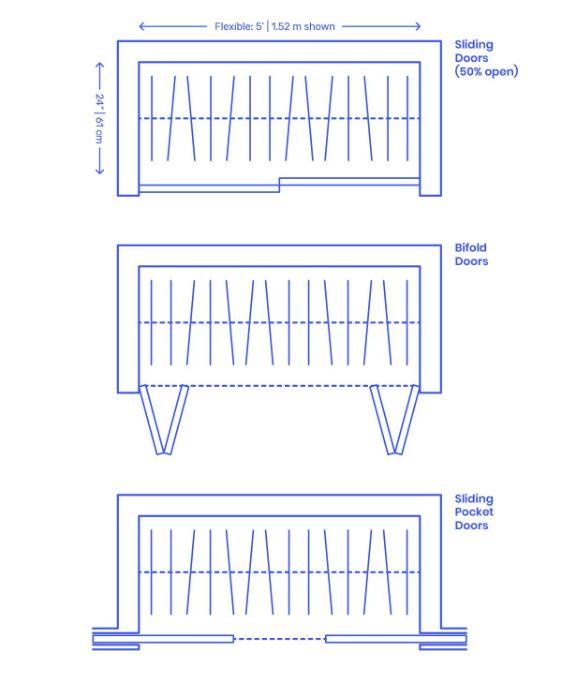 standard bedroom closet dimensions