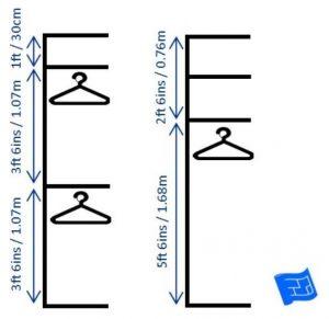 standard bedroom closet height