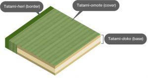 tatami floor cushion