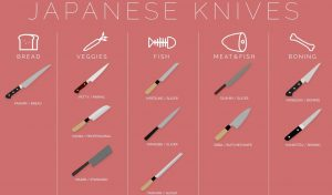 best japanese kitchen knife