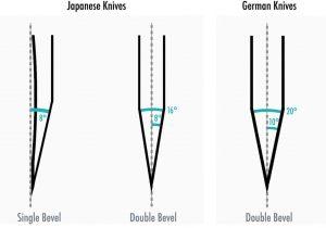 best japanese kitchen knives set