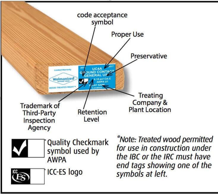 How To Use Pressure Treated Wood Indoors