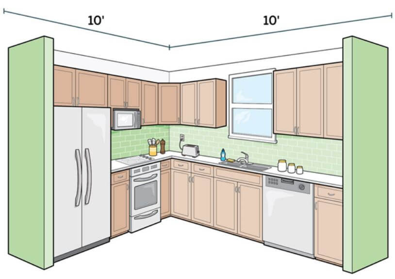 Primer For Kitchen Cabinets