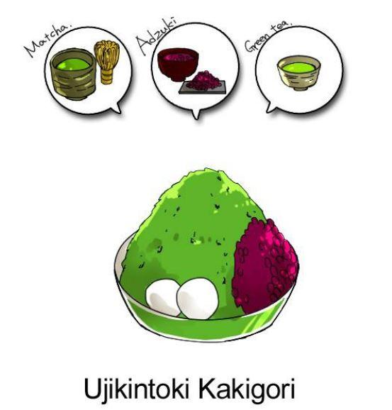 Ujikintoki Kakigori